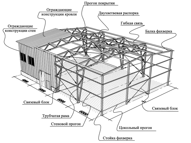 типовые здания из металлоконструкций