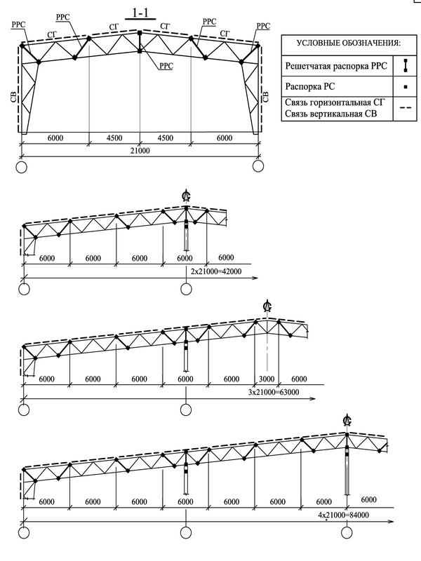 Типовые серии на здания из металлоконструкций